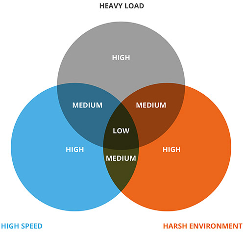 BNL Diagram Edit Highspeed